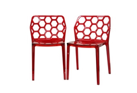 Honeycomb Red Acrylic Modern Dining Chair (Set of 2) Honeycomb Red Acrylic Modern Dining Chair (Set of 2), IEPC-454-Red (2)compare Honeycomb Red Acrylic Modern Dining Chair (Set of 2), best price onHoneycomb Red Acrylic Modern Dining Chair (Set of 2), discount , cheap Honeycomb Red Acrylic Modern Dining Chair (Set of 2)